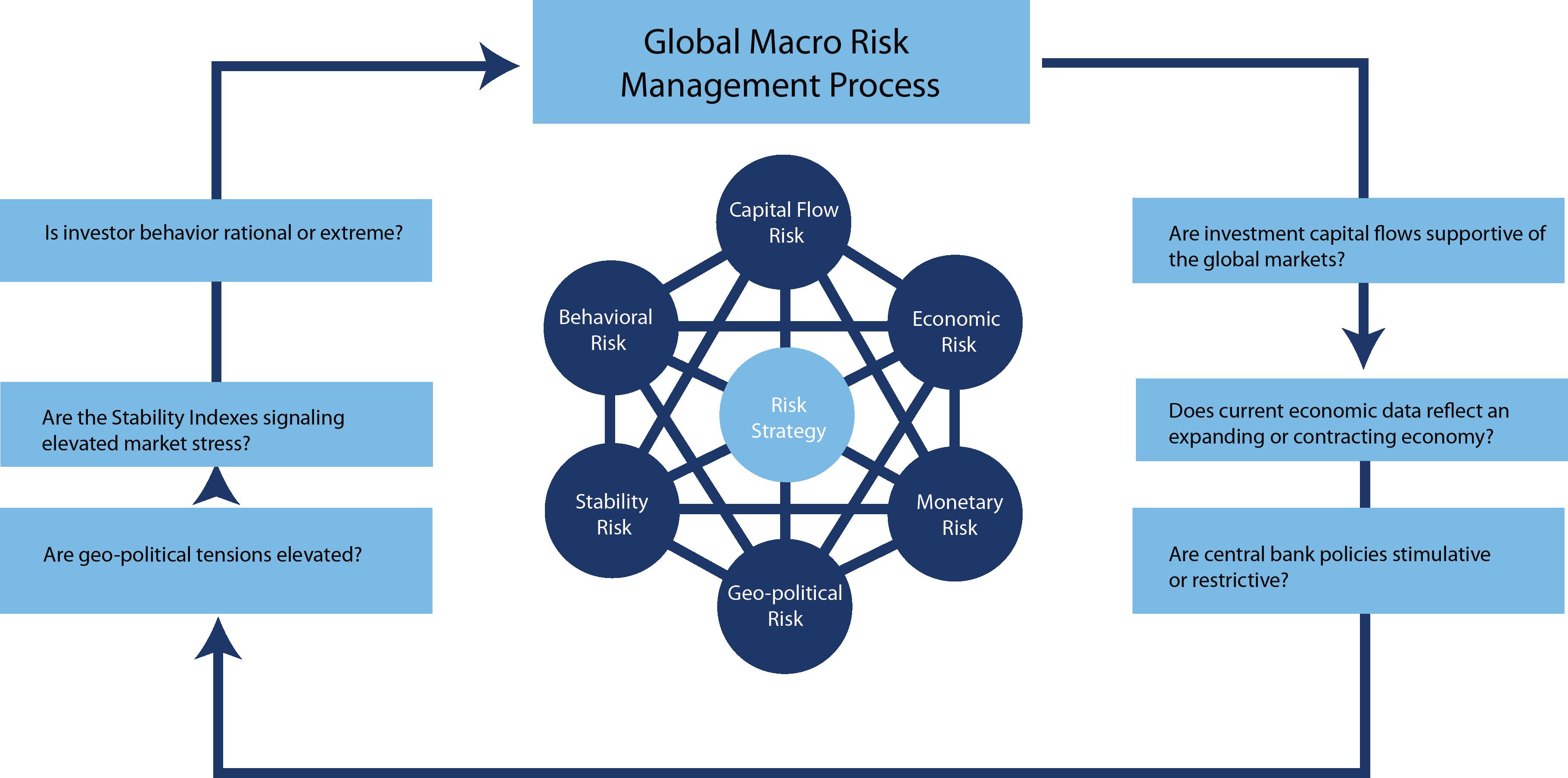 Risk Chart_v4
